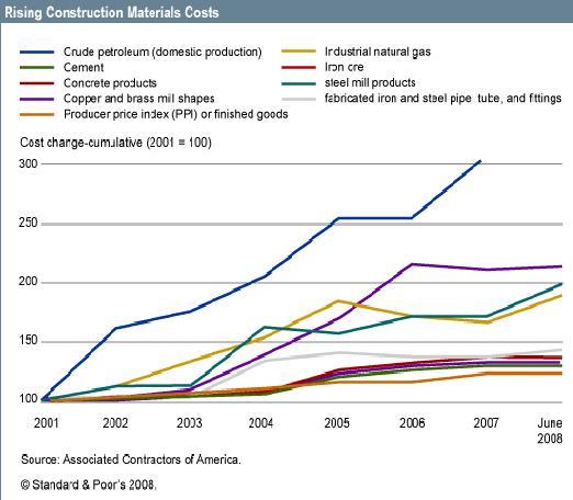 Costi di costruzione di una centrale nucleare sistemi - Costi di costruzione di una casa ...